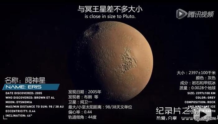 [英语中英字幕]宇宙探秘纪录片:冥王星之年-新视野号纪录片 The Year of Pluto (2015) 全1集 超清图片 No.2